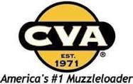 CVA coupons